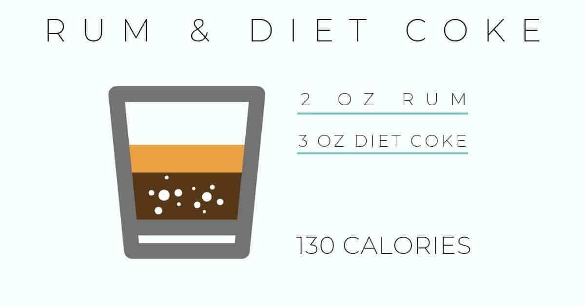 Low Calorie Rum and Diet Coke Recipe
