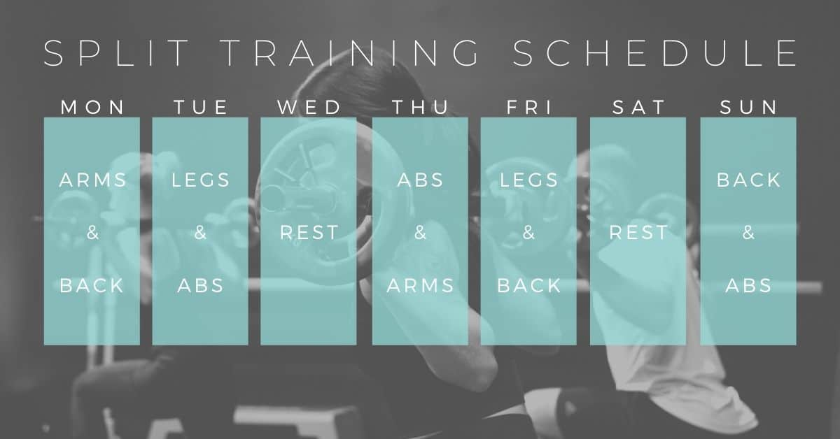 Full Week Split Training Schedule