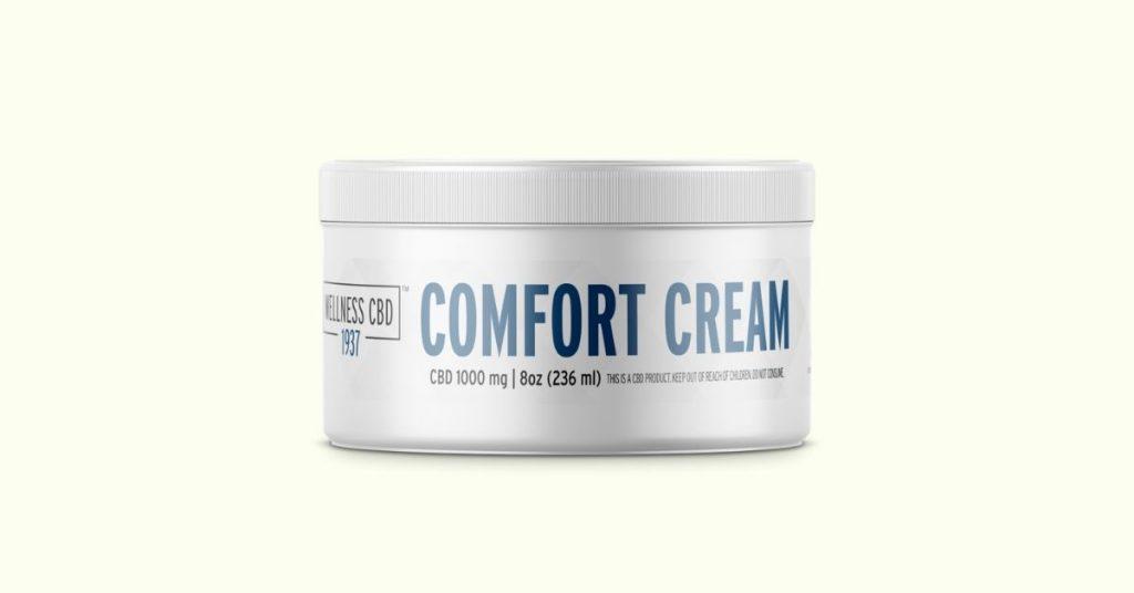 CBD Topical Cream Sports Recovery Wellness CBD